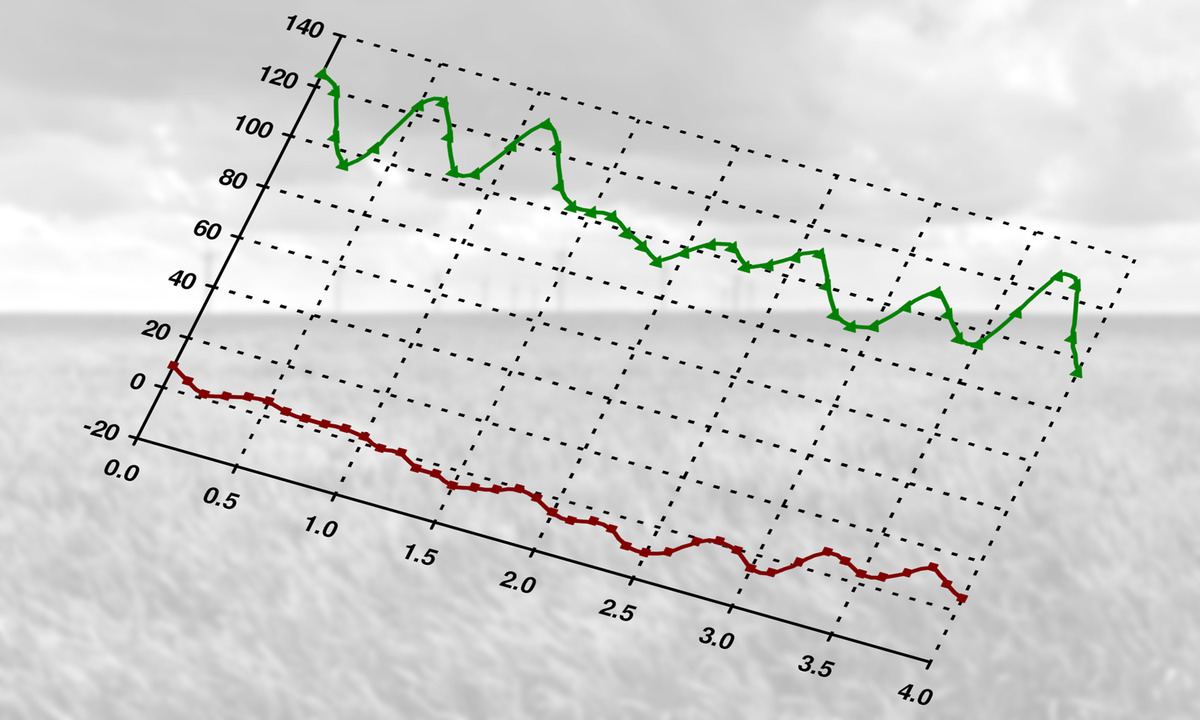 Aero Dynamik Consult | Lastberechnung und Simulation von ...